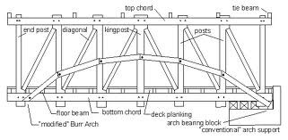 Colville Bridge Schematic